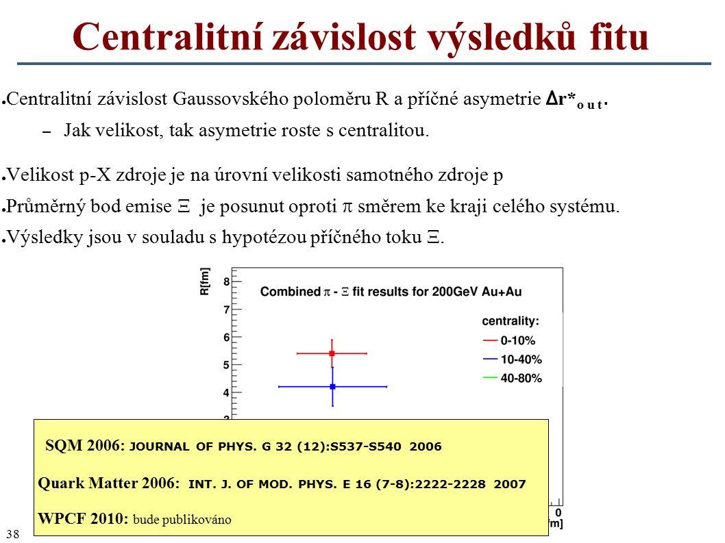 38 Centralitní závislost výsledků fitu SQM 2006: JOURNAL OF PHYS. G 32 (12):S537-S540 2006 Quark Matter 2006: INT. J. OF MOD. PHYS. E 16 (7-8):2222-22