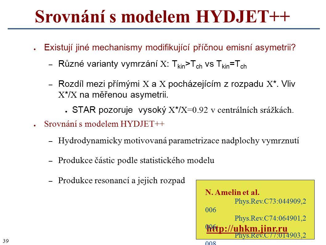 39 Srovnání s modelem HYDJET++ ● Existují jiné mechanismy modifikující příčnou emisní asymetrii? – Různé varianty vymrzání X : T kin >T ch vs T kin =T