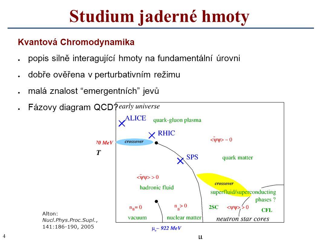 4 Studium jaderné hmoty Kvantová Chromodynamika ● popis silně interagující hmoty na fundamentální úrovni ● dobře ověřena v perturbativním režimu ● mal