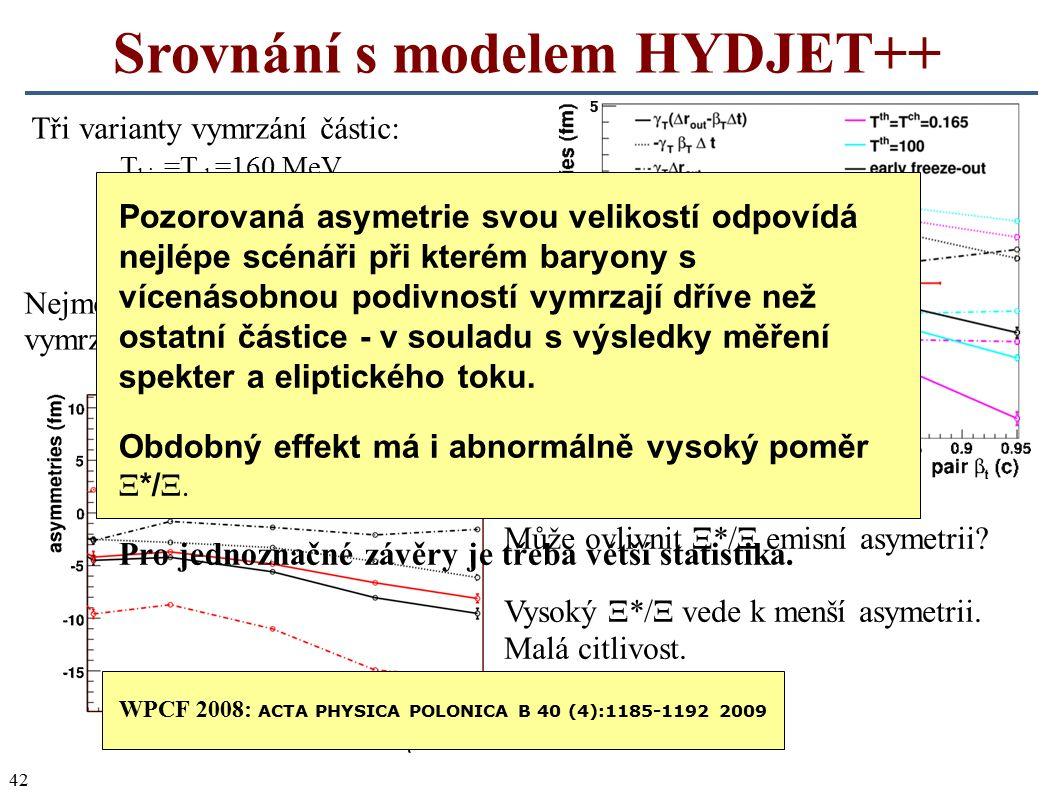 42 Srovnání s modelem HYDJET++ Může ovlivnit Ξ*/Ξ emisní asymetrii? Vysoký Ξ*/Ξ vede k menší asymetrii. Malá citlivost. Tři varianty vymrzání částic: