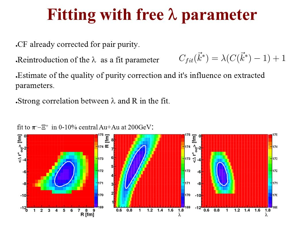 Fitting with free parameter ● CF already corrected for pair purity.