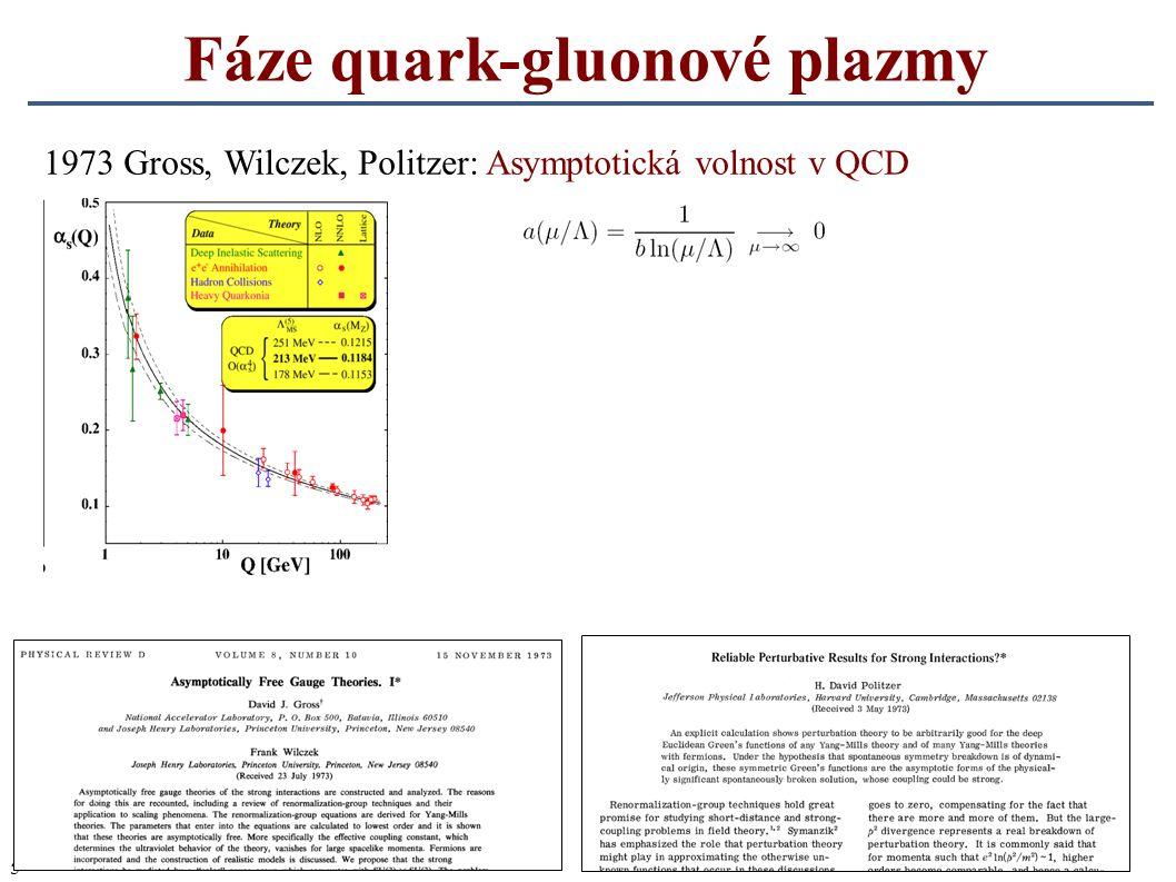 6 Fáze quark-gluonové plazmy 1973 Gross, Wilczek, Politzer: Asymptotická volnost v QCD Předpověd existence dekonfinovaného stavu hmoty s partonovými stupni volnosti při velkém tlaku a teplotě.