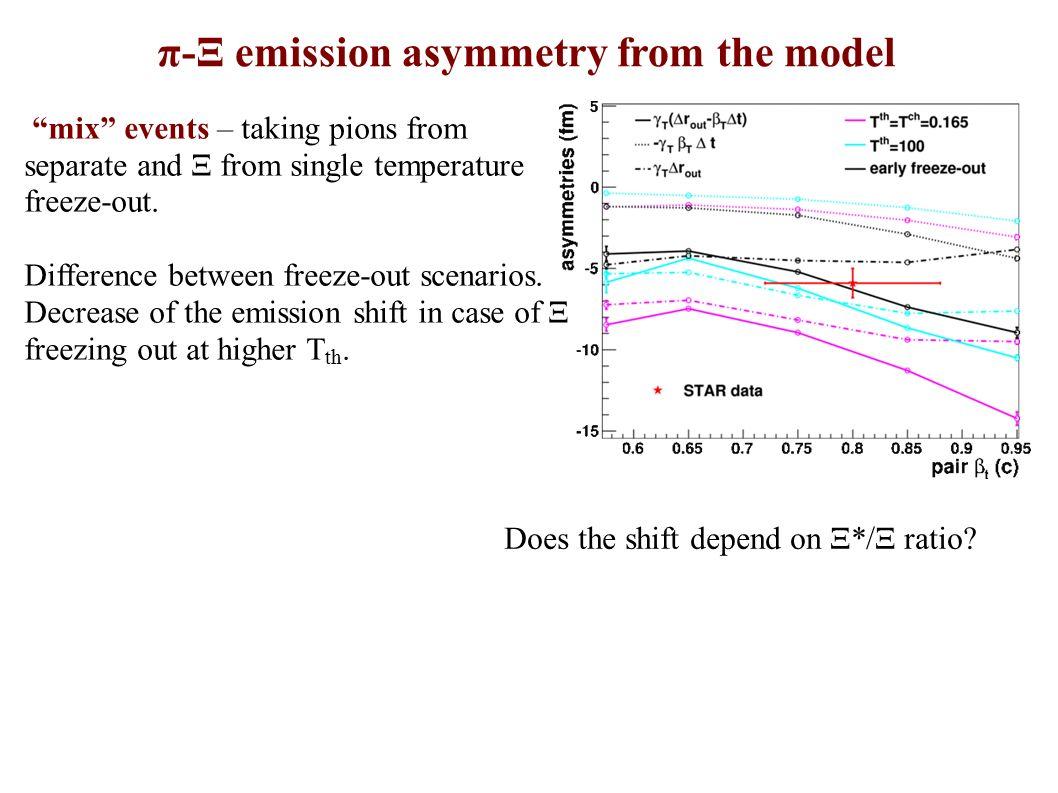 """π-Ξ emission asymmetry from the model """"mix"""" events – taking pions from separate and Ξ from single temperature freeze-out. Difference between freeze-ou"""