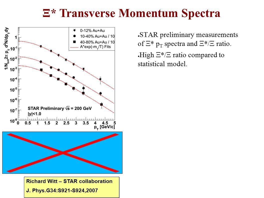 Ξ* Transverse Momentum Spectra Richard Witt – STAR collaboration J. Phys.G34:S921-S924,2007 Richard Witt – STAR collaboration J. Phys.G34:S921-S924,20