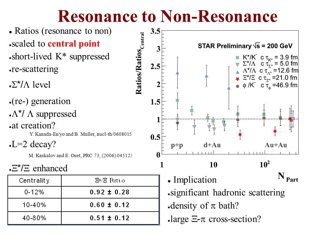 Resonance to Non-Resonance Y.Kanada-En yo and B. Muller, nucl-th/0608015 M.