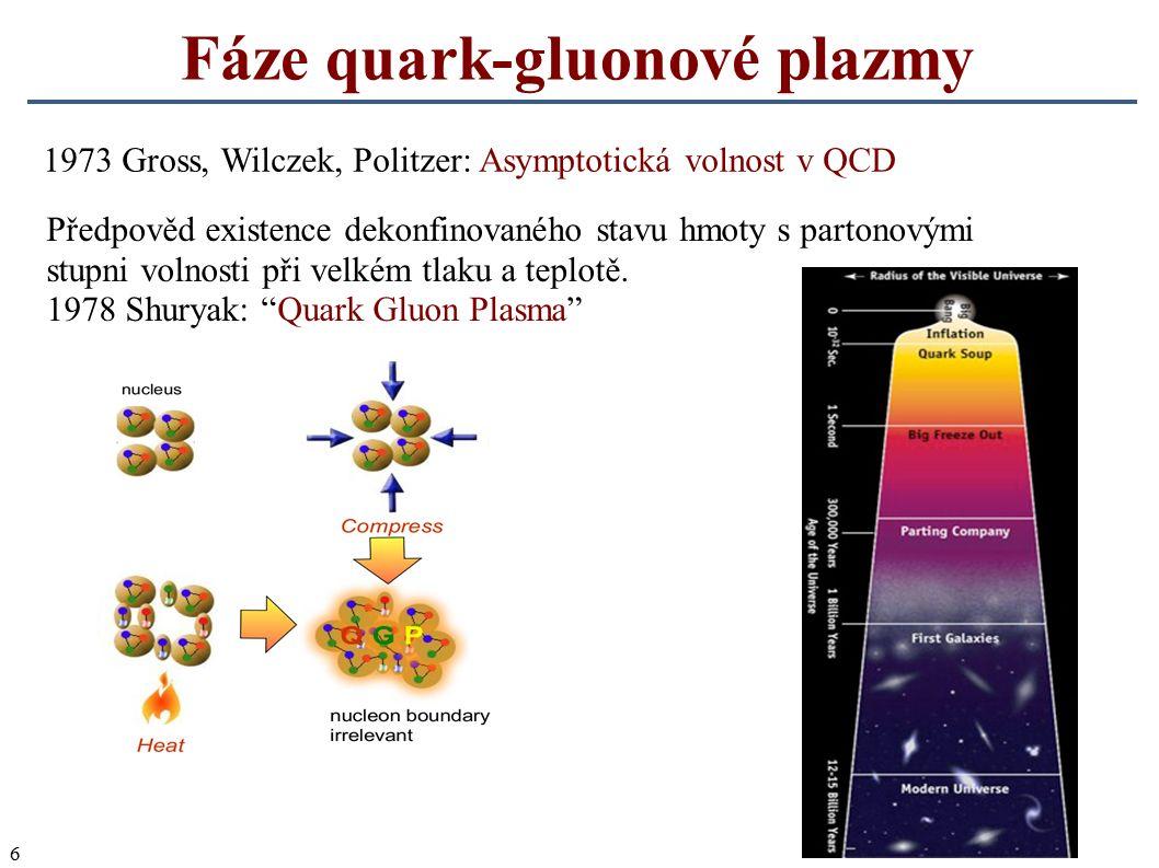 6 Fáze quark-gluonové plazmy 1973 Gross, Wilczek, Politzer: Asymptotická volnost v QCD Předpověd existence dekonfinovaného stavu hmoty s partonovými s