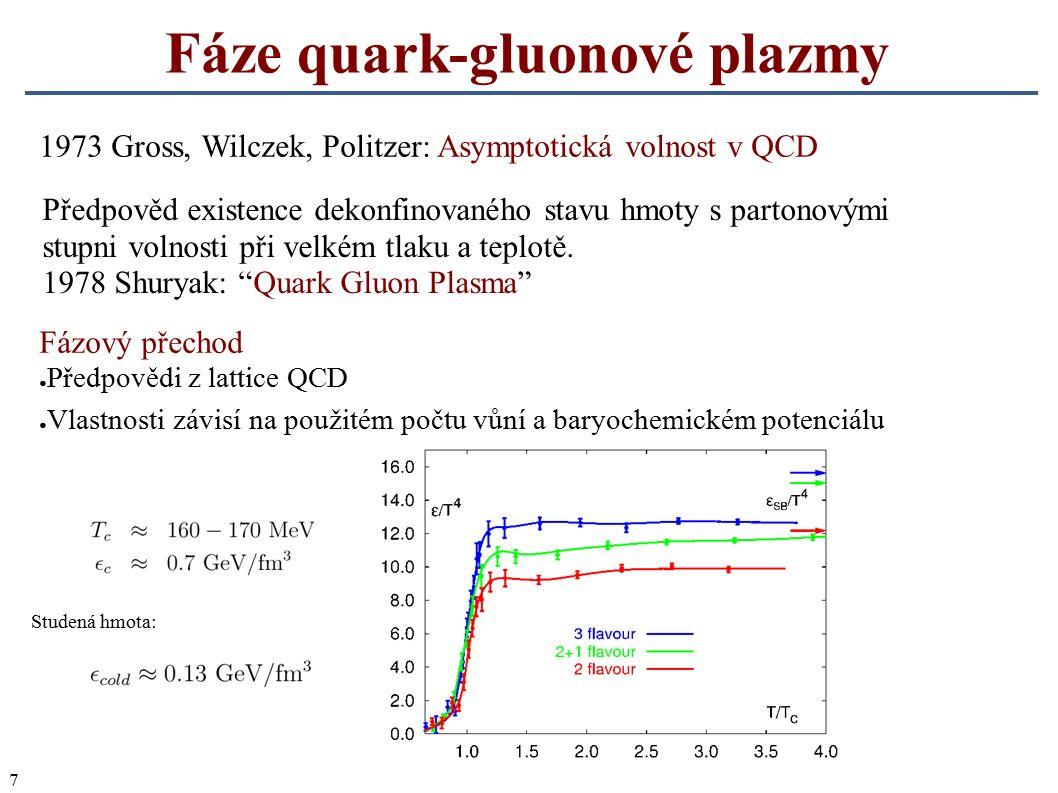 8 Srážky těžkých jader ● Vytvoření termalizované hadronové hmoty na makroskopické škále v laboratoři – Vysoká počáteční hustota energie ~ 5 GeV/fm^3 – Dlouhožijící systém ~ 10 fm/c – Silně interagující => vznik termalizovaného systému – Možný přechod do QGP fáze