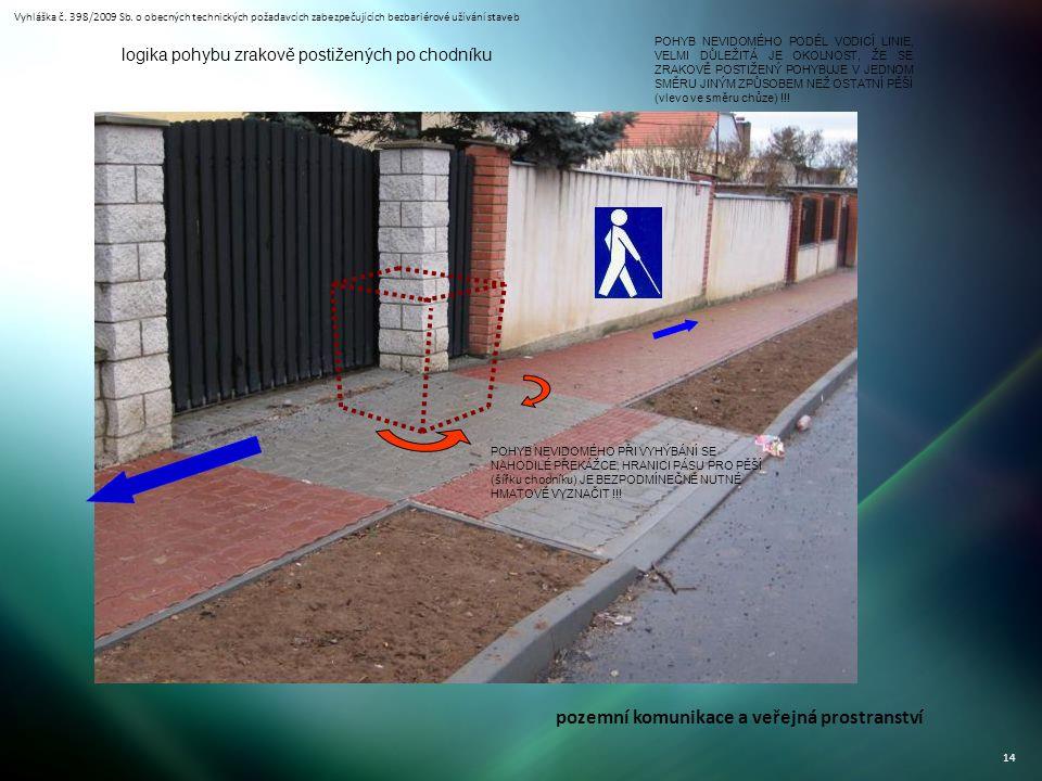 Vyhláška č. 398/2009 Sb. o obecných technických požadavcích zabezpečujících bezbariérové užívání staveb 14 pozemní komunikace a veřejná prostranství l