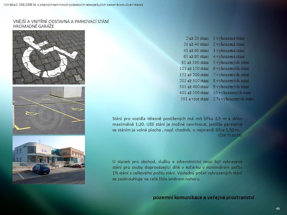 Vyhláška č. 398/2009 Sb. o obecných technických požadavcích zabezpečujících bezbariérové užívání staveb 45 VNĚJŠÍ A VNITŘNÍ ODSTAVNÁ A PARKOVACÍ STÁNÍ