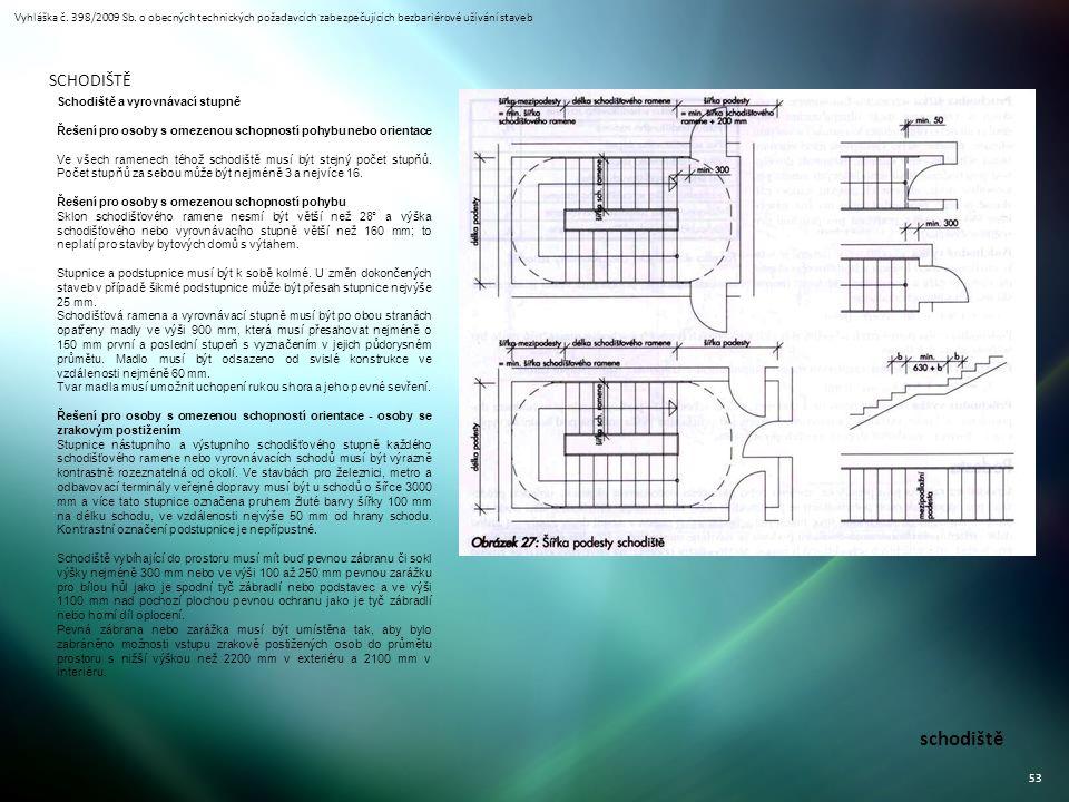 Vyhláška č. 398/2009 Sb. o obecných technických požadavcích zabezpečujících bezbariérové užívání staveb 53 schodiště SCHODIŠTĚ Schodiště a vyrovnávací