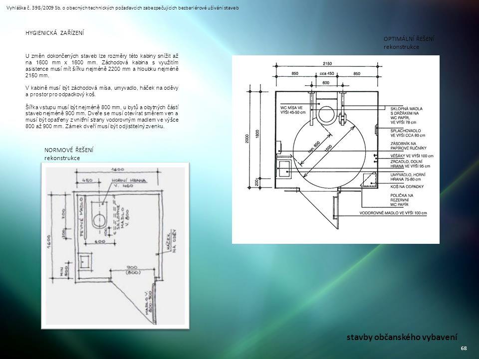 Vyhláška č. 398/2009 Sb. o obecných technických požadavcích zabezpečujících bezbariérové užívání staveb 68 stavby občanského vybavení OPTIMÁLNÍ ŘEŠENÍ