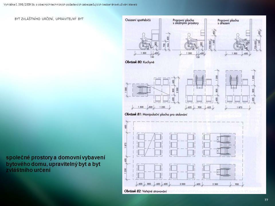 Vyhláška č. 398/2009 Sb. o obecných technických požadavcích zabezpečujících bezbariérové užívání staveb 77 BYT ZVLÁŠTNÍHO URČENÍ, UPRAVITELNÝ BYT spol