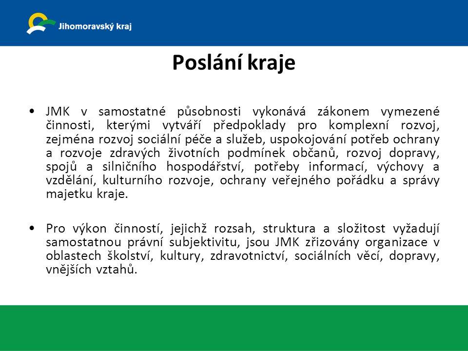 Příspěvkové organizace O vzniku organizace vydá ZJMK zřizovací listinu.