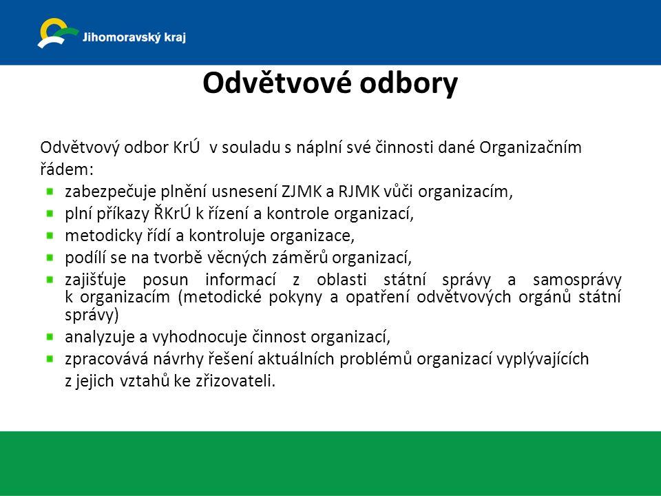 Odvětvové odbory Odvětvový odbor KrÚ v souladu s náplní své činnosti dané Organizačním řádem: zabezpečuje plnění usnesení ZJMK a RJMK vůči organizacím, plní příkazy ŘKrÚ k řízení a kontrole organizací, metodicky řídí a kontroluje organizace, podílí se na tvorbě věcných záměrů organizací, zajišťuje posun informací z oblasti státní správy a samosprávy k organizacím (metodické pokyny a opatření odvětvových orgánů státní správy) analyzuje a vyhodnocuje činnost organizací, zpracovává návrhy řešení aktuálních problémů organizací vyplývajících z jejich vztahů ke zřizovateli.