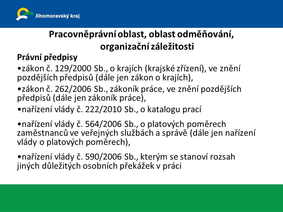 Pracovněprávní oblast, oblast odměňování, organizační záležitosti Právní předpisy zákon č.