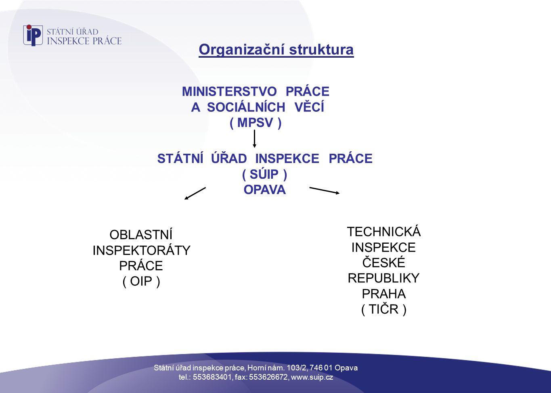 STÁTNÍ ÚŘAD INSPEKCE PRÁCE ( SÚIP ) OPAVA OBLASTNÍ INSPEKTORÁTY PRÁCE ( OIP ) TECHNICKÁ INSPEKCE ČESKÉ REPUBLIKY PRAHA ( TIČR ) MINISTERSTVO PRÁCE A SOCIÁLNÍCH VĚCÍ ( MPSV ) Organizační struktura Státní úřad inspekce práce, Horní nám.