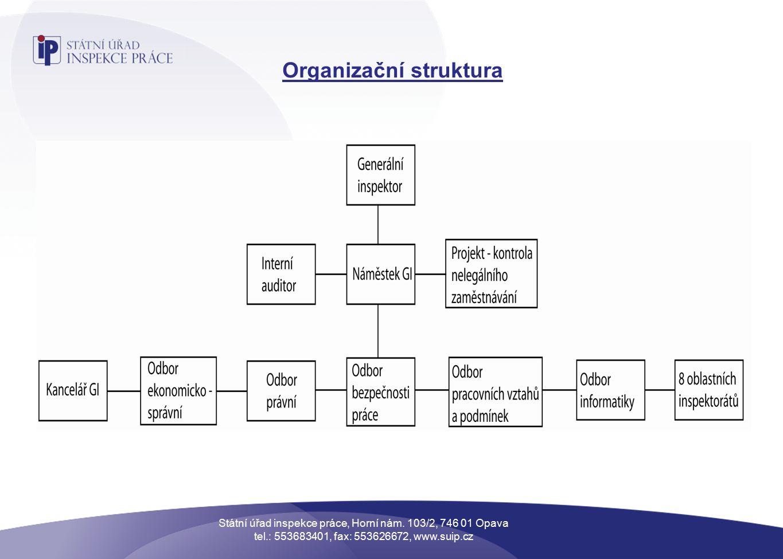 Organizační struktura Státní úřad inspekce práce, Horní nám.