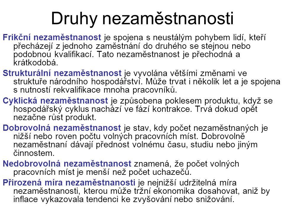 http://www.czso.cz/xt/edicniplan.nsf/t/8F004D10EE/$File/80101109g0602.gif