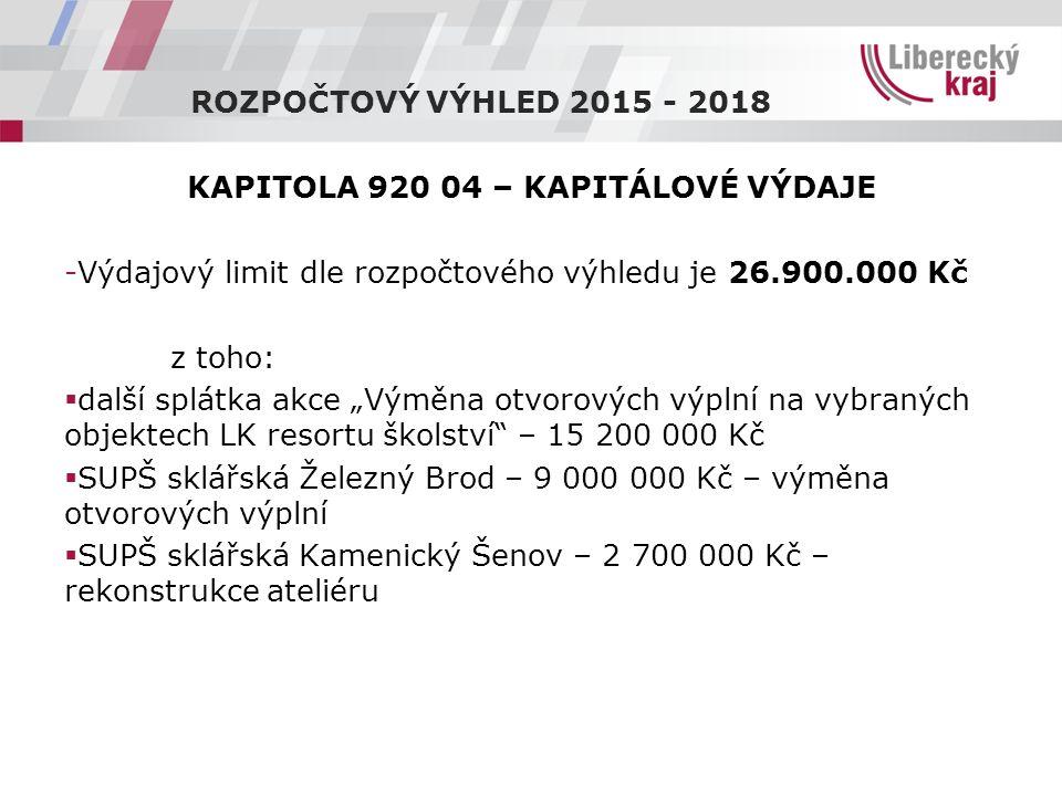 """KAPITOLA 920 04 – KAPITÁLOVÉ VÝDAJE -Výdajový limit dle rozpočtového výhledu je 26.900.000 Kč z toho:  další splátka akce """"Výměna otvorových výplní n"""