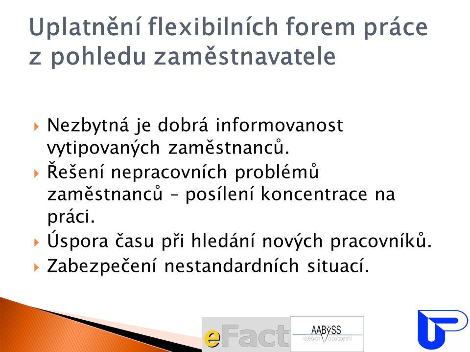 Uplatnění flexibilních forem práce z pohledu zaměstnavatele  Nezbytná je dobrá informovanost vytipovaných zaměstnanců.  Řešení nepracovních problémů