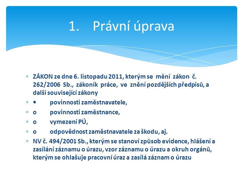  ZÁKON ze dne 6. listopadu 2011, kterým se mění zákon č. 262/2006 Sb., zákoník práce, ve znění pozdějších předpisů, a další související zákony povin