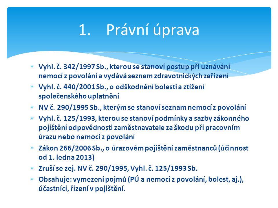  Vyhl. č. 342/1997 Sb., kterou se stanoví postup při uznávání nemocí z povolání a vydává seznam zdravotnických zařízení  Vyhl. č. 440/2001 Sb., o od