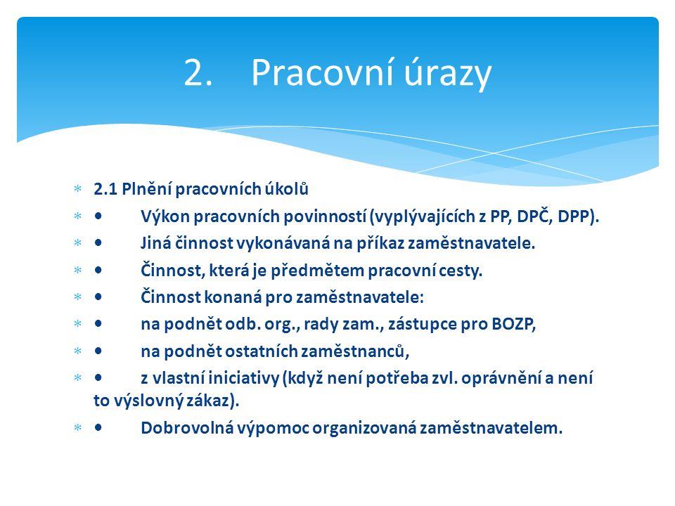  2.1 Plnění pracovních úkolů Výkon pracovních povinností (vyplývajících z PP, DPČ, DPP). Jiná činnost vykonávaná na příkaz zaměstnavatele. Činnost