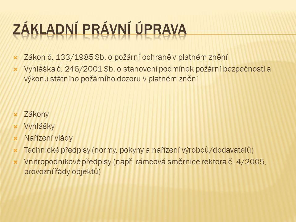  Zákon č. 133/1985 Sb. o požární ochraně v platném znění  Vyhláška č.