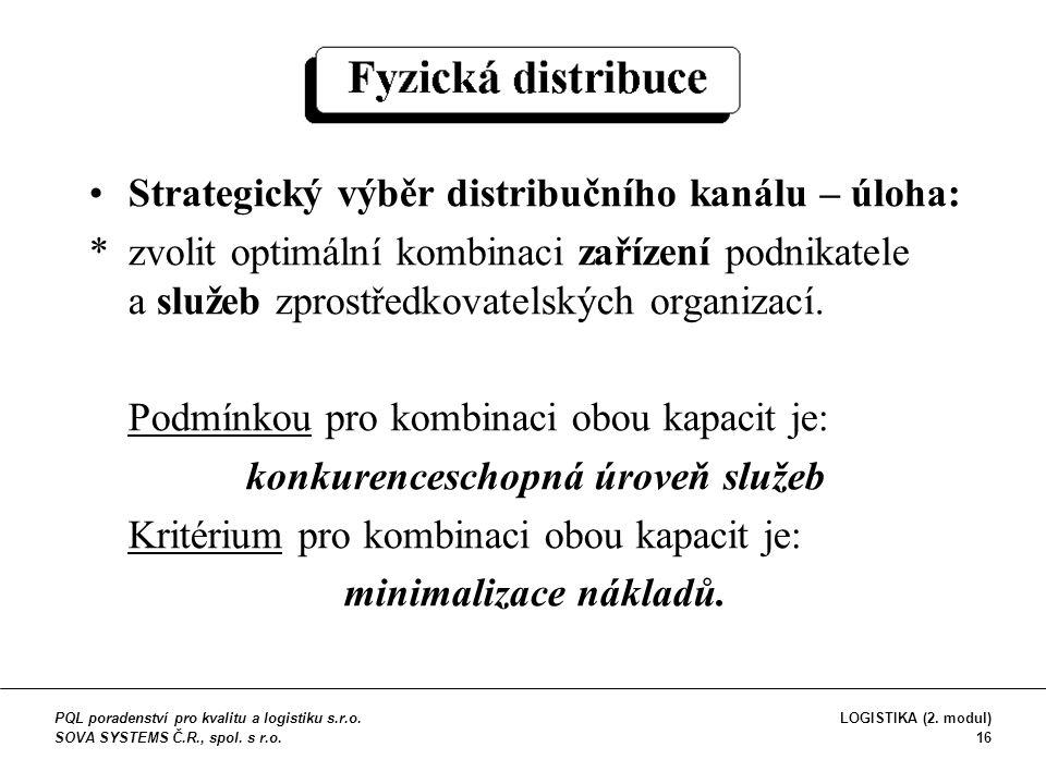Strategický výběr distribučního kanálu – úloha: *zvolit optimální kombinaci zařízení podnikatele a služeb zprostředkovatelských organizací. Podmínkou
