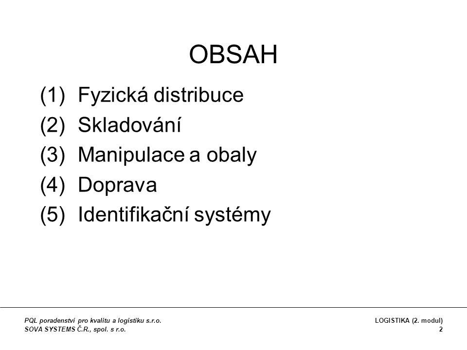OBSAH (1) Fyzická distribuce (2) Skladování (3) Manipulace a obaly (4) Doprava (5) Identifikační systémy PQL poradenství pro kvalitu a logistiku s.r.o