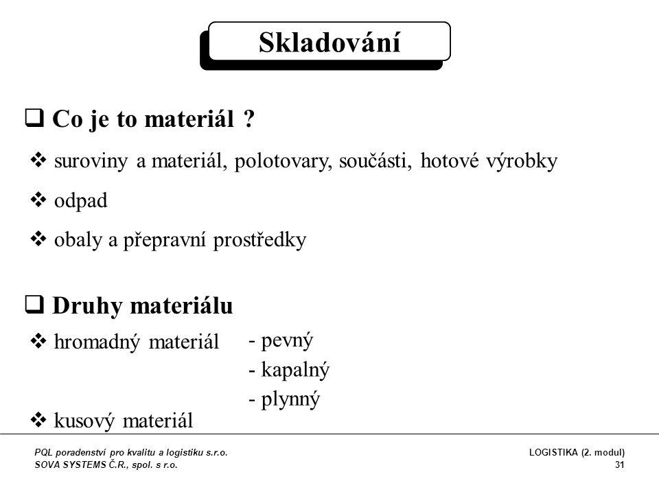 Skladování  Co je to materiál ?  suroviny a materiál, polotovary, součásti, hotové výrobky  odpad  obaly a přepravní prostředky  Druhy materiálu