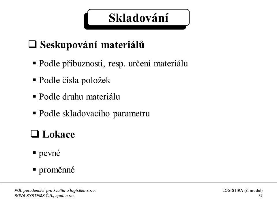 Skladování  Seskupování materiálů  Podle příbuznosti, resp. určení materiálu  Podle čísla položek  Podle druhu materiálu  Podle skladovacího para