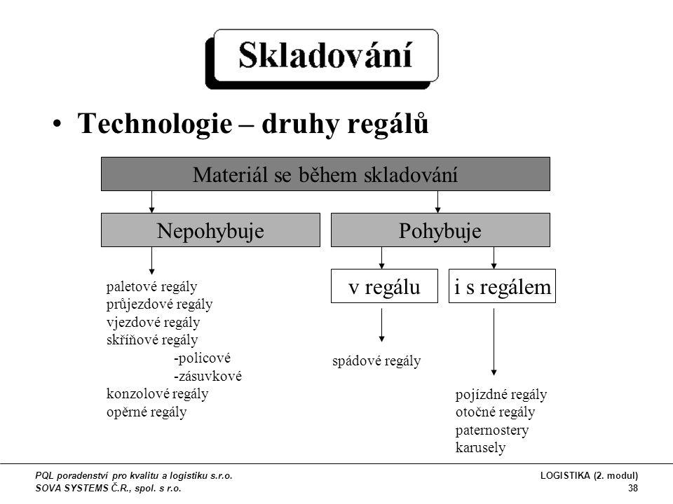 Technologie – druhy regálů Materiál se během skladování NepohybujePohybuje v regálui s regálem pojízdné regály otočné regály paternostery karusely spá