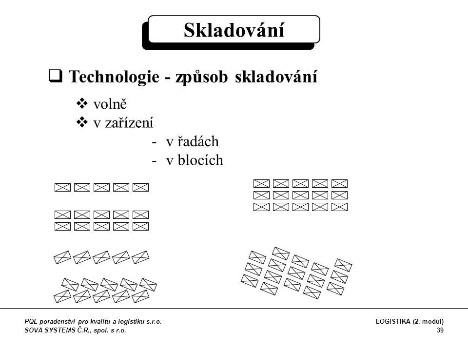 Skladování  Technologie - způsob skladování  volně  v zařízení -v řadách -v blocích PQL poradenství pro kvalitu a logistiku s.r.o. SOVA SYSTEMS Č.R