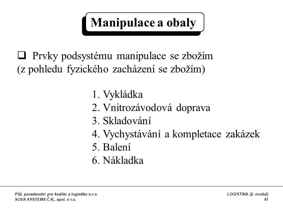  Prvky podsystému manipulace se zbožím (z pohledu fyzického zacházení se zbožím) 1. Vykládka 2. Vnitrozávodová doprava 3. Skladování 4. Vychystávání