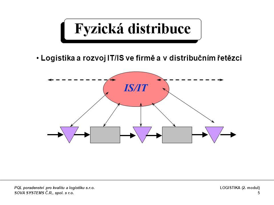Definice =proces, kterým se zboží nebo služby dostávají na správné místo, ve správném množství, stavu a čase, při optimálním poměru mezi úrovní dodacích služeb a vznikajícími náklady =prodej a dodávka zboží nebo služeb od výrobce k zákazníkovi (spotřebiteli) =jakýkoliv obrat zboží mezi hospodářskými jednotkami a její obsahovou náplní jsou všechny aktivity s tímto obratem spojeny PQL poradenství pro kvalitu a logistiku s.r.o.