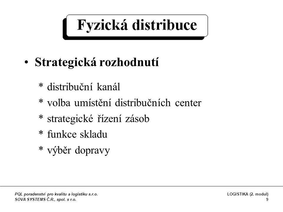 Manipulace a obaly  Interní (vnitřní) doprava  Organizace: přivézt nebo přinést  Prostředky: statické nebo dynamické  Automatizace: úplná nebo částečná Kriteria:- množství - fyzické vlastnosti zásob - frekvence přemísťování - vzdálenosti - požadavek flexibility - náklady - disciplína a vedení PQL poradenství pro kvalitu a logistiku s.r.o.