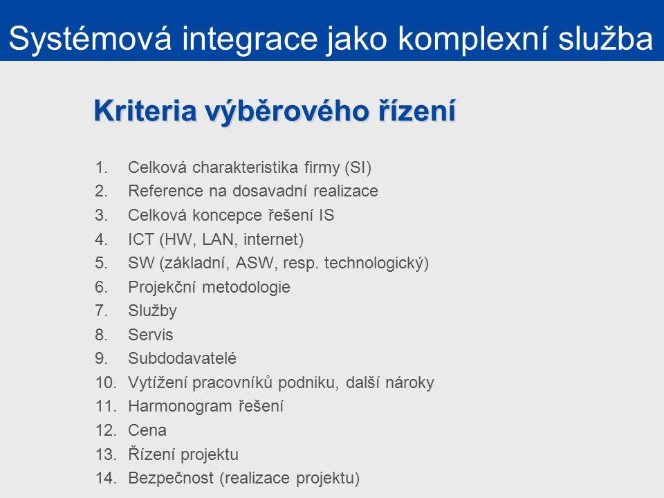 Kriteria výběrového řízení 1.Celková charakteristika firmy (SI) 2.Reference na dosavadní realizace 3.Celková koncepce řešení IS 4.ICT (HW, LAN, internet) 5.SW (základní, ASW, resp.