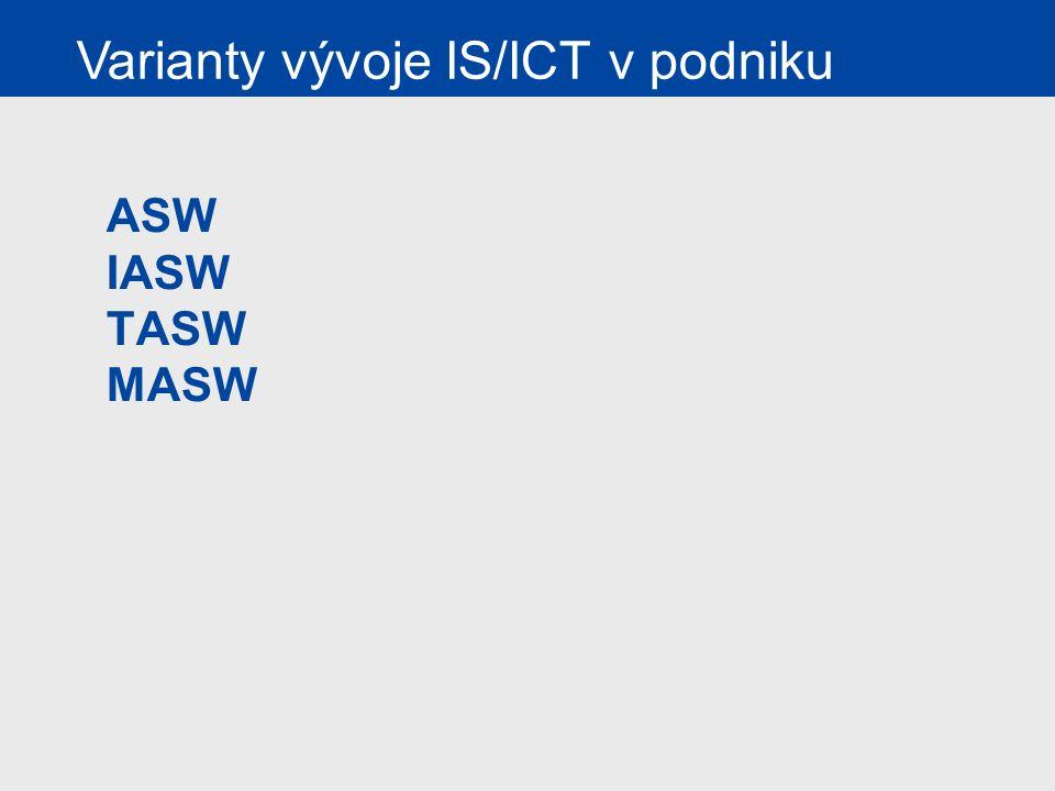 ASW IASW TASW MASW Varianty vývoje IS/ICT v podniku