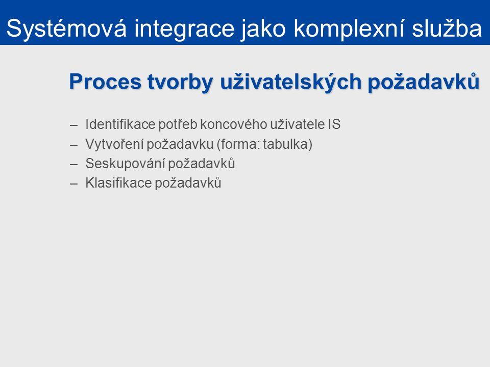 Proces tvorby uživatelských požadavků –Identifikace potřeb koncového uživatele IS –Vytvoření požadavku (forma: tabulka) –Seskupování požadavků –Klasifikace požadavků Systémová integrace jako komplexní služba