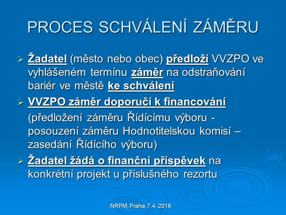 NRPM, Praha, 7.4.