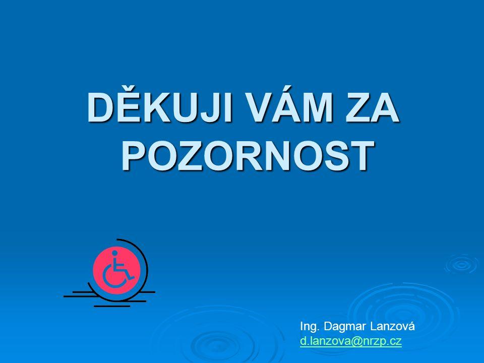 DĚKUJI VÁM ZA POZORNOST Ing. Dagmar Lanzová d.lanzova@nrzp.cz