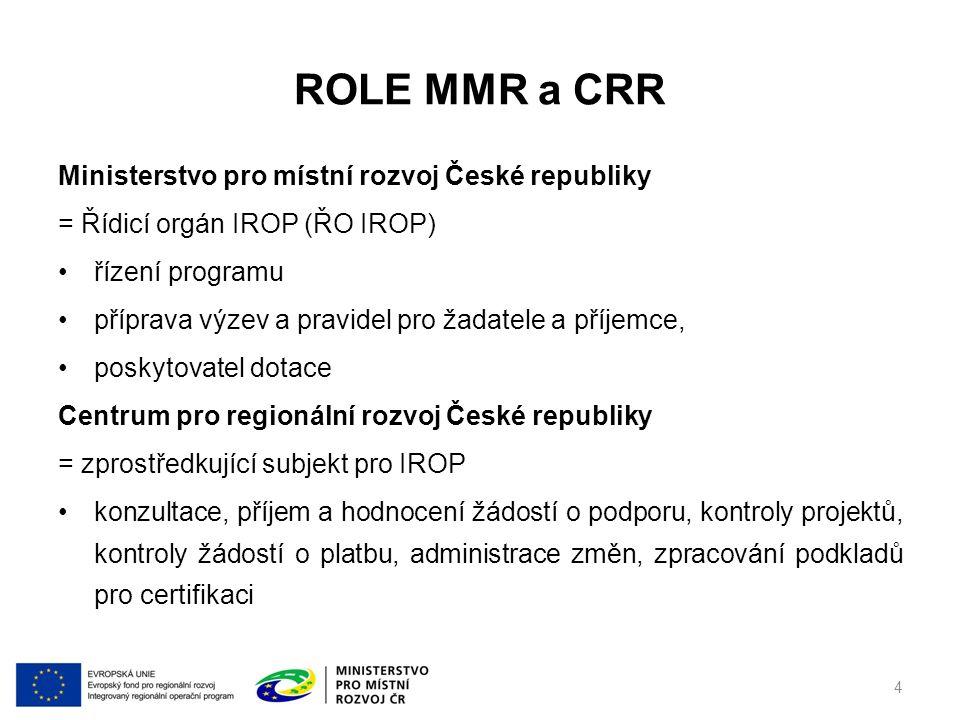 ROLE MMR a CRR Ministerstvo pro místní rozvoj České republiky = Řídicí orgán IROP (ŘO IROP) řízení programu příprava výzev a pravidel pro žadatele a příjemce, poskytovatel dotace Centrum pro regionální rozvoj České republiky = zprostředkující subjekt pro IROP konzultace, příjem a hodnocení žádostí o podporu, kontroly projektů, kontroly žádostí o platbu, administrace změn, zpracování podkladů pro certifikaci 4