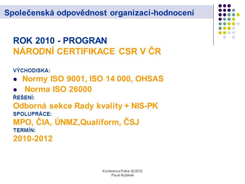 Konference Praha 02/2012 Pavel Ryšánek Společenská odpovědnost organizací-hodnocení ROK 2010 - PROGRAN NÁRODNÍ CERTIFIKACE CSR V ČR VÝCHODISKA: Normy ISO 9001, ISO 14 000, OHSAS Norma ISO 26000 ŘEŠENÍ: Odborná sekce Rady kvality + NIS-PK SPOLUPRÁCE: MPO, ČIA, ÚNMZ,Qualiform, ČSJ TERMÍN: 2010-2012