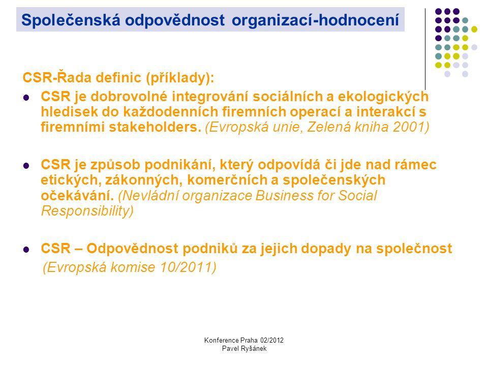 Konference Praha 02/2012 Pavel Ryšánek CSR-Řada definic (příklady): CSR je dobrovolné integrování sociálních a ekologických hledisek do každodenních firemních operací a interakcí s firemními stakeholders.