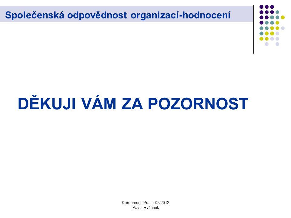 Konference Praha 02/2012 Pavel Ryšánek Společenská odpovědnost organizací-hodnocení DĚKUJI VÁM ZA POZORNOST