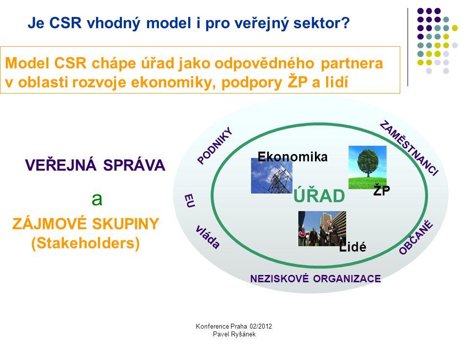 Konference Praha 02/2012 Pavel Ryšánek Model CSR chápe úřad jako odpovědného partnera v oblasti rozvoje ekonomiky, podpory ŽP a lidí Ekonomika ÚŘAD ŽP Lidé EU ZAMĚSTNANCI PODNIKY NEZISKOVÉ ORGANIZACE OBČANÉ VEŘEJNÁ SPRÁVA vláda ZÁJMOVÉ SKUPINY (Stakeholders) a Je CSR vhodný model i pro veřejný sektor?