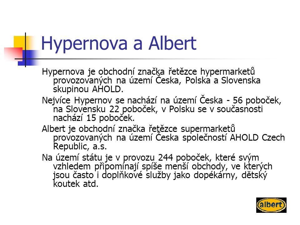 Hypernova a Albert Hypernova je obchodní značka řetězce hypermarketů provozovaných na území Česka, Polska a Slovenska skupinou AHOLD.