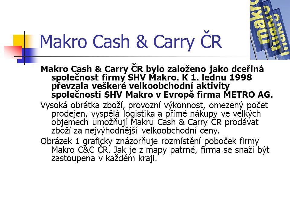 Makro Cash & Carry ČR Makro Cash & Carry ČR bylo založeno jako dceřiná společnost firmy SHV Makro. K 1. lednu 1998 převzala veškeré velkoobchodní akti