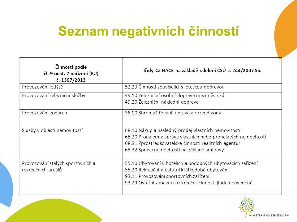 Seznam negativních činností Činnosti podle čl. 9 odst. 2 nařízení (EU) č. 1307/2013 Třídy CZ NACE na základě sdělení ČSÚ č. 244/2007 Sb. Provozování l